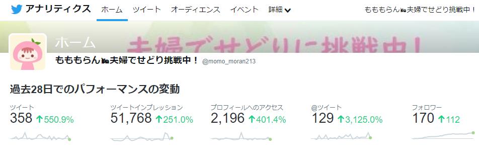 f:id:otamama213:20200108153627p:plain