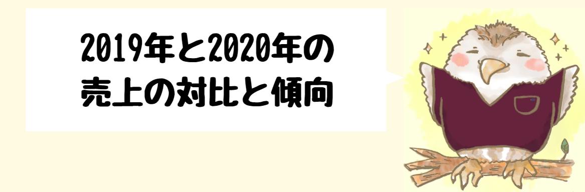 鍼灸,整骨院,2020年,新型コロナウイルス,まとめ,経営,影響