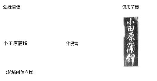 f:id:otamarur_taichi:20181231003226p:plain