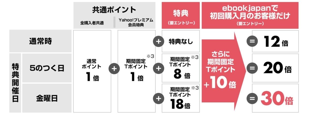 f:id:otasuke0411:20190409101849j:plain