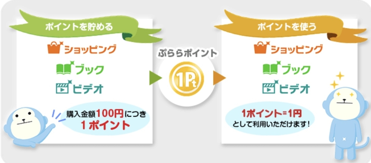 f:id:otasuke0411:20190419221739j:plain