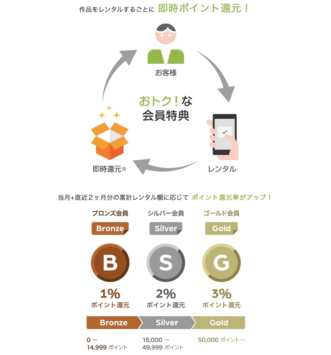 f:id:otasuke0411:20190420114048j:plain