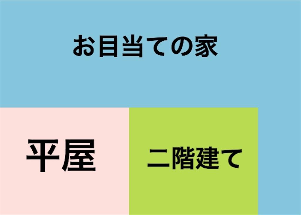 f:id:otasukekokugo:20190522113708j:image