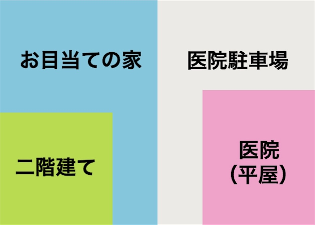 f:id:otasukekokugo:20190522113734j:image