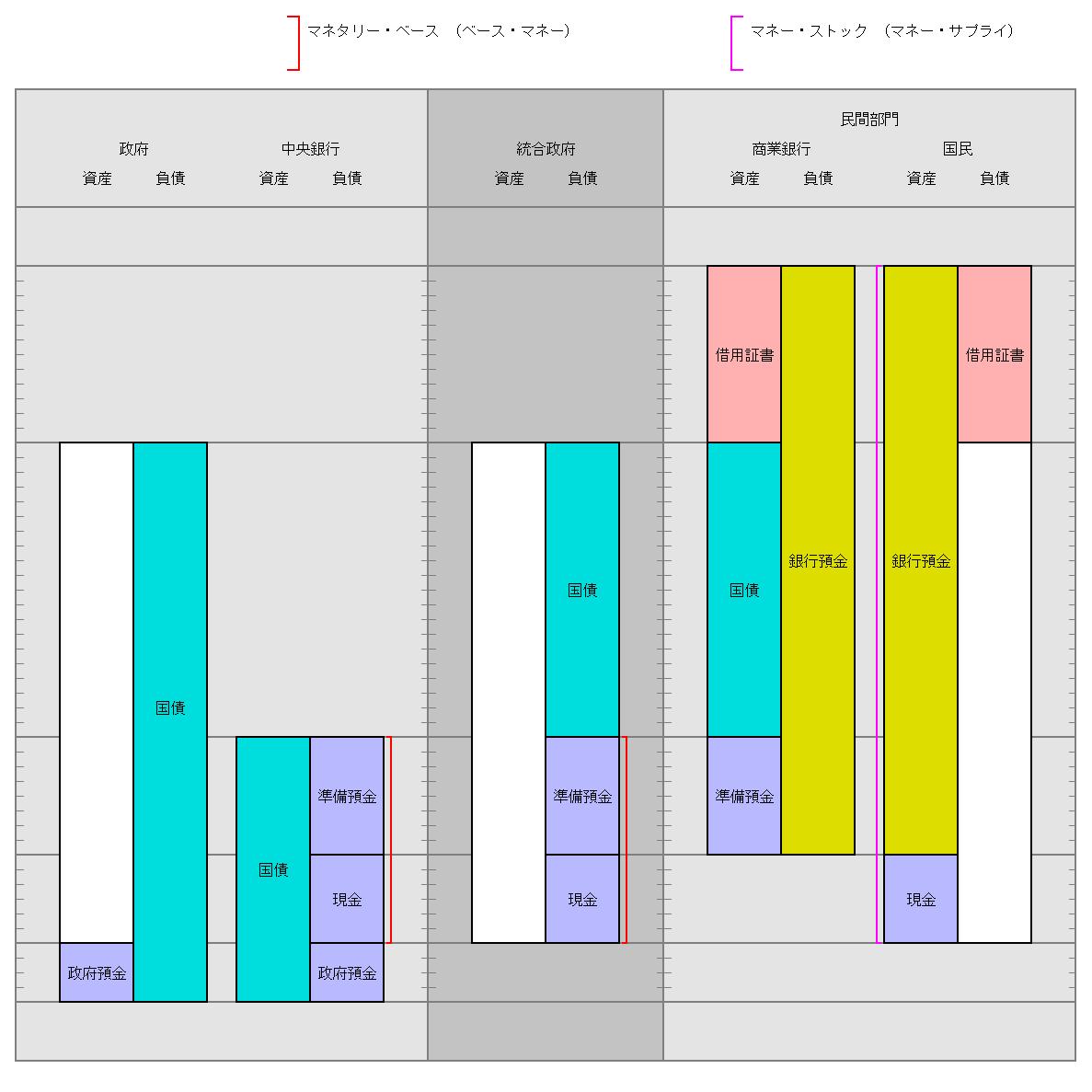 f:id:otauwohikki:20200725185002p:plain
