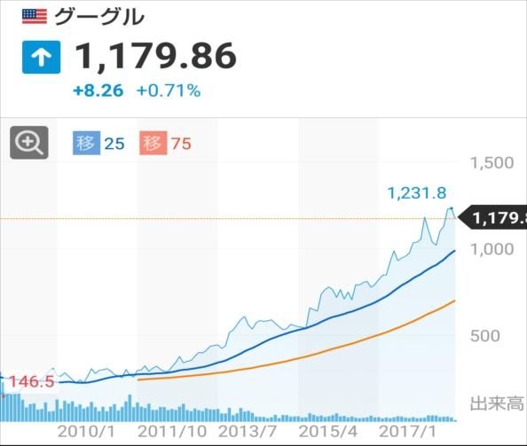 f:id:otb-Investor:20180914032941j:plain