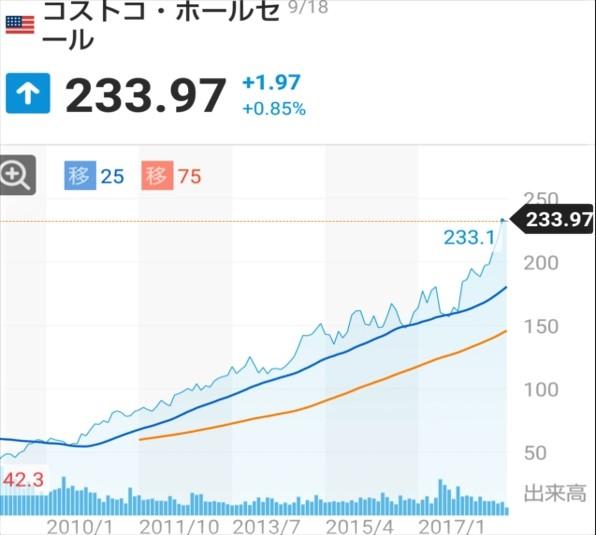 f:id:otb-Investor:20180919024019j:plain