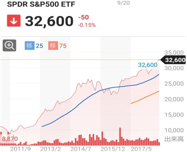 f:id:otb-Investor:20180921043021j:plain