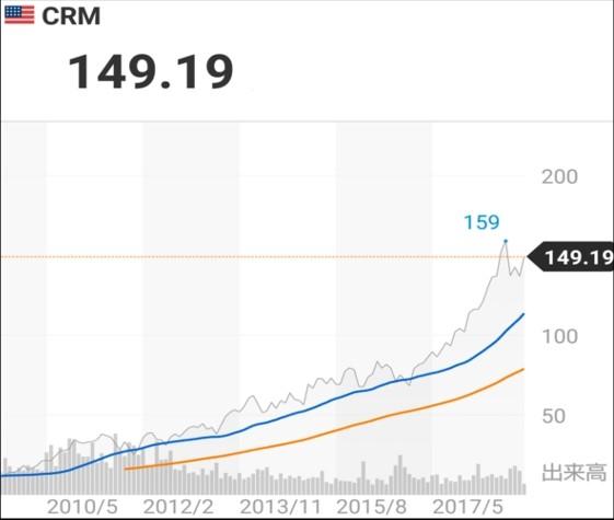 f:id:otb-Investor:20190116201100j:plain