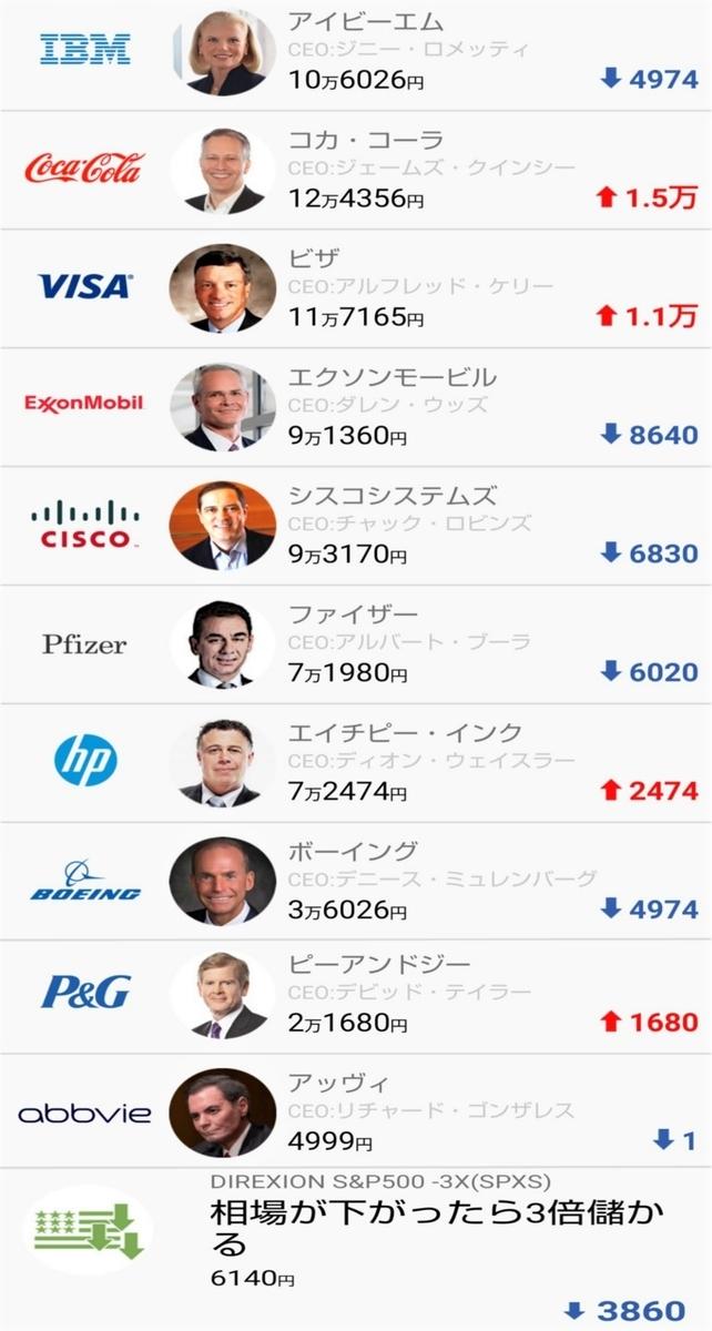 f:id:otb-Investor:20200109015328j:plain