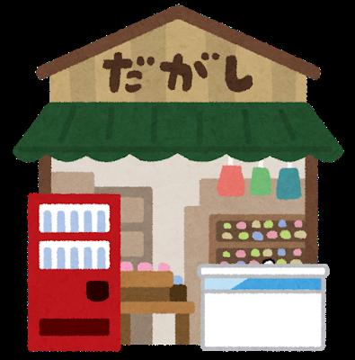 f:id:otegamibenrityou:20181217041246p:plain