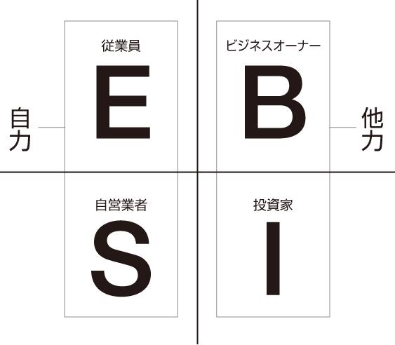 f:id:otegarumatome:20171011173414p:plain