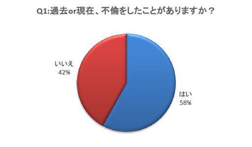 f:id:otegarumatome:20171012171210j:plain
