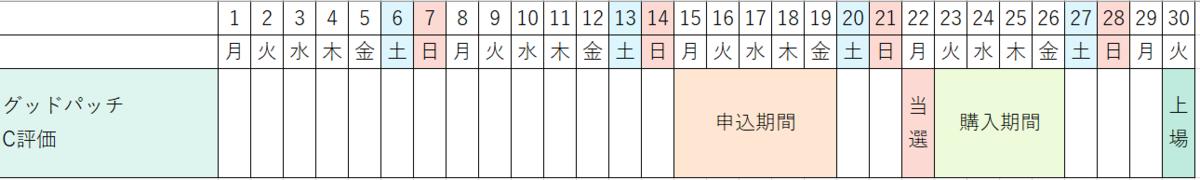 f:id:oteote:20200528181158p:plain