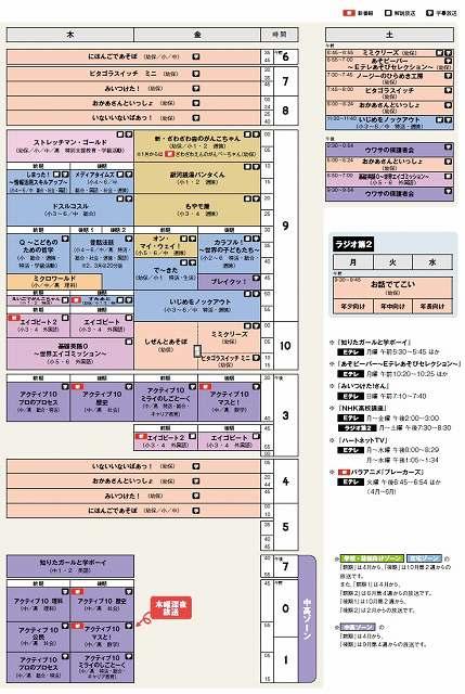 NHK for School 番組表2