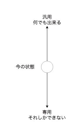 f:id:otihateten3510:20181002122422j:plain