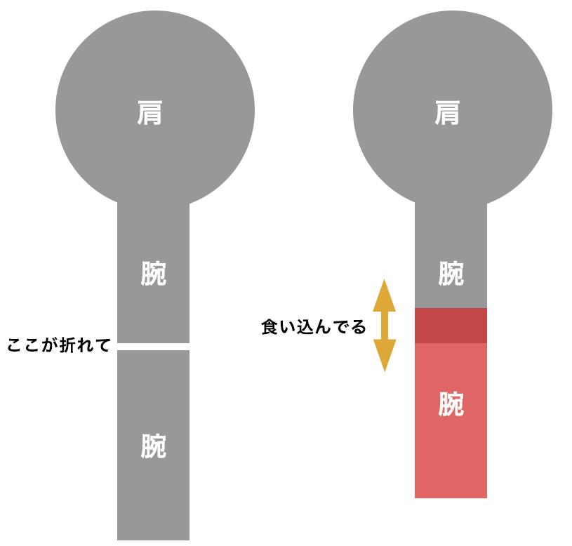 f:id:otkjun:20180525201802j:plain
