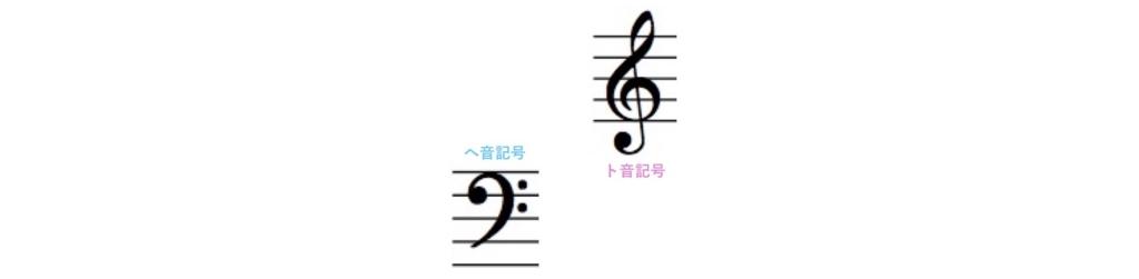 f:id:otohana:20170816134522j:plain