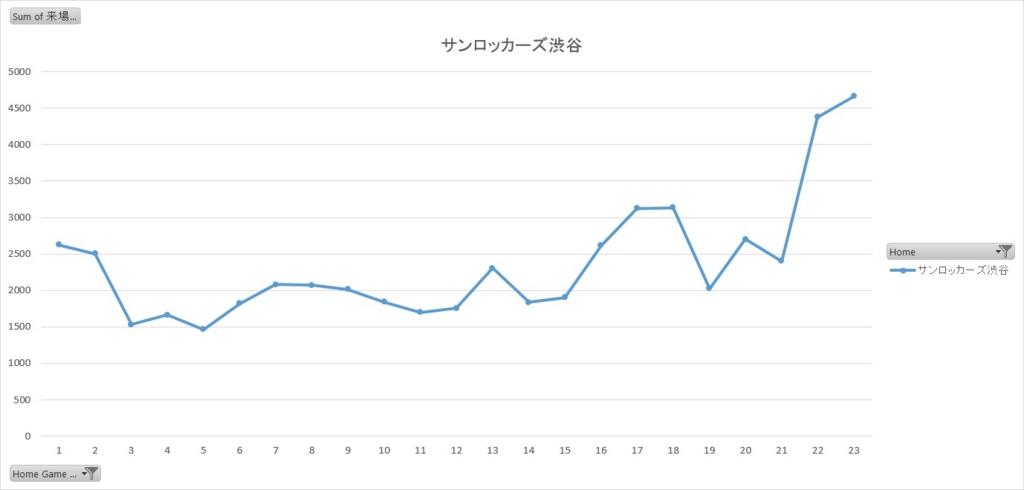 f:id:otokomesi:20170322235007j:plain