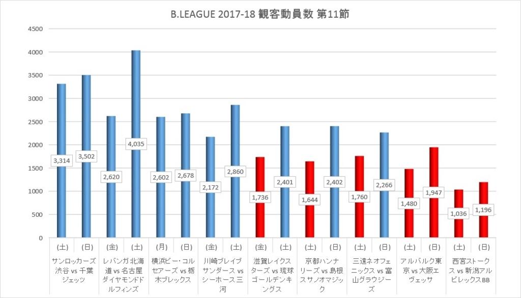 f:id:otokomesi:20171226225724j:plain