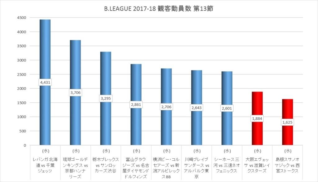 f:id:otokomesi:20171228222901j:plain
