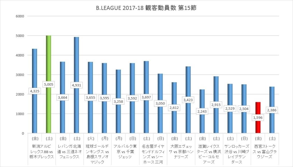 f:id:otokomesi:20180115173936j:plain