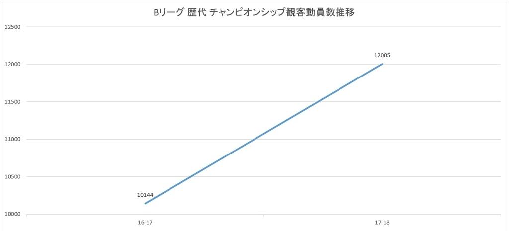f:id:otokomesi:20181001140052j:plain