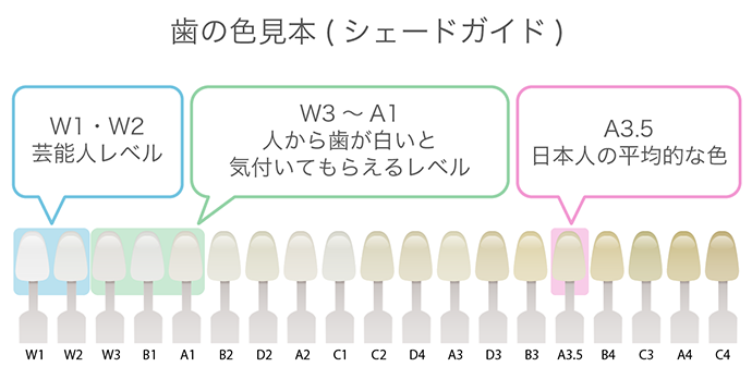 f:id:otokonobiyo:20180316112417p:plain