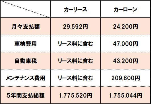 f:id:otokonobiyo:20180605012753p:plain