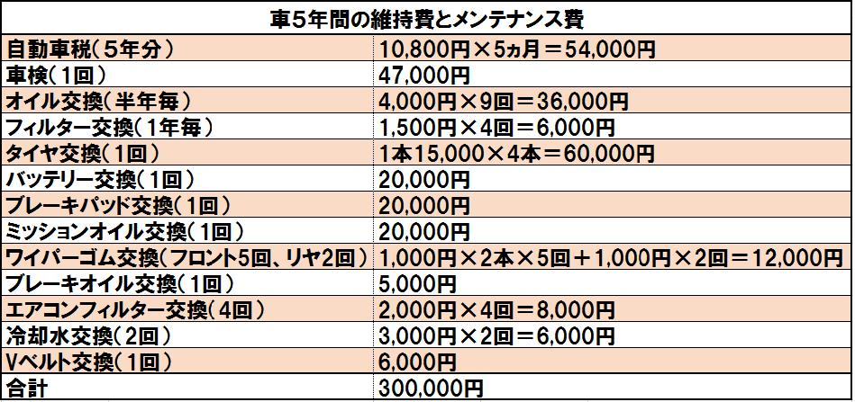f:id:otokonobiyo:20180605152347p:plain