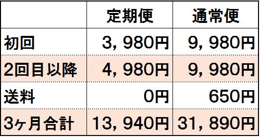 f:id:otokonobiyo:20180612110852p:plain