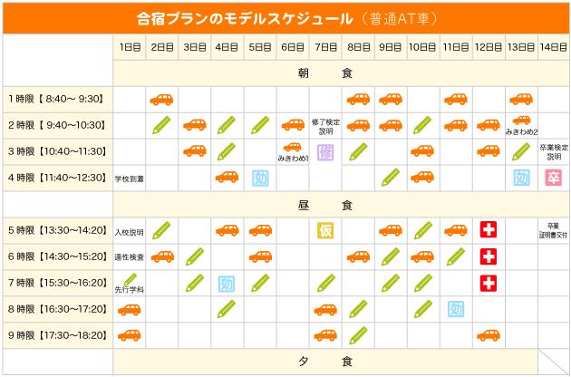 f:id:otokonobiyo:20180620200310p:plain