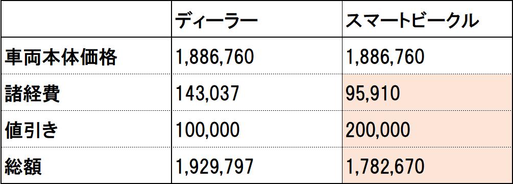 f:id:otokonobiyo:20180625015623p:plain