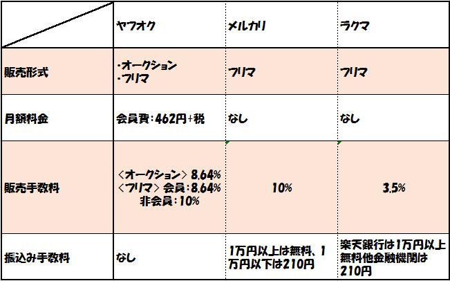 f:id:otokonobiyo:20180711115621p:plain