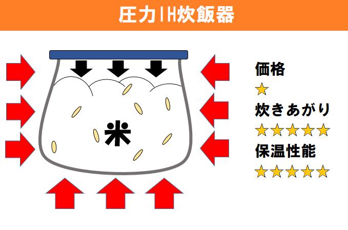 f:id:otokonobiyo:20180815164120p:plain