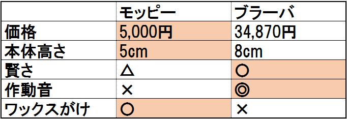 f:id:otokonobiyo:20180820002055p:plain