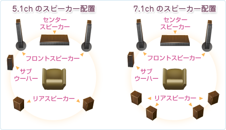 f:id:otokonobiyo:20180915154220p:plain