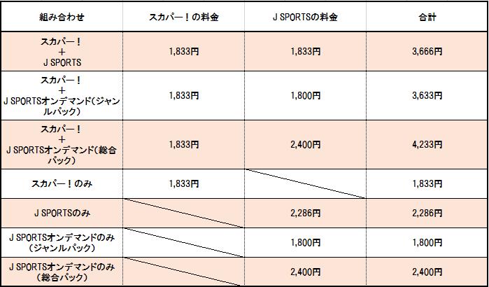 f:id:otokonobiyo:20181126211630p:plain