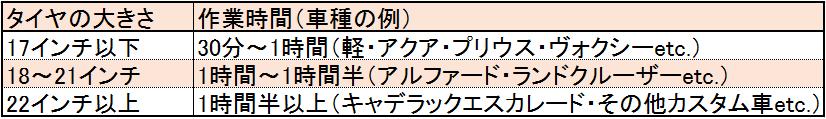 f:id:otokonobiyo:20190128115224p:plain