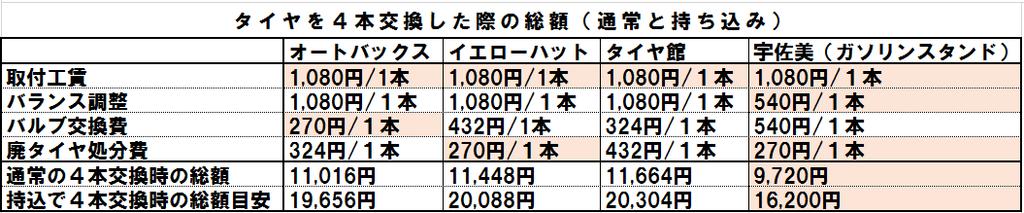 f:id:otokonobiyo:20190218164401p:plain