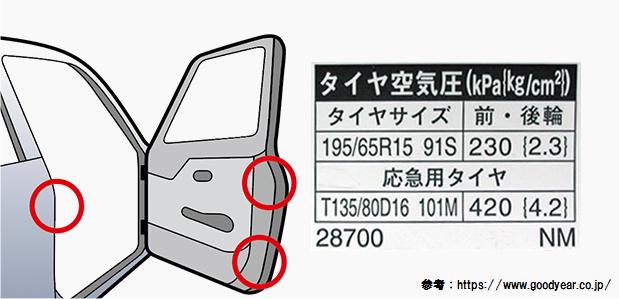 f:id:otokonobiyo:20190221162939p:plain