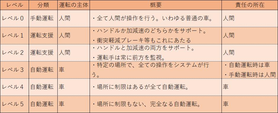 f:id:otokonobiyo:20190702131427p:plain