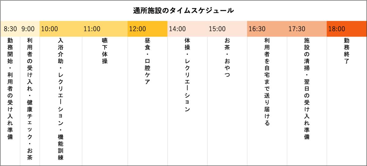 f:id:otokonobiyo:20210413103527p:plain