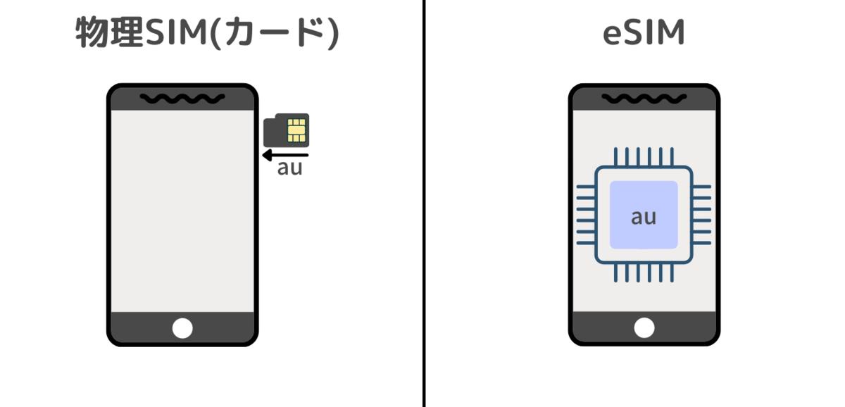 f:id:otokonobiyo:20210516162034p:plain