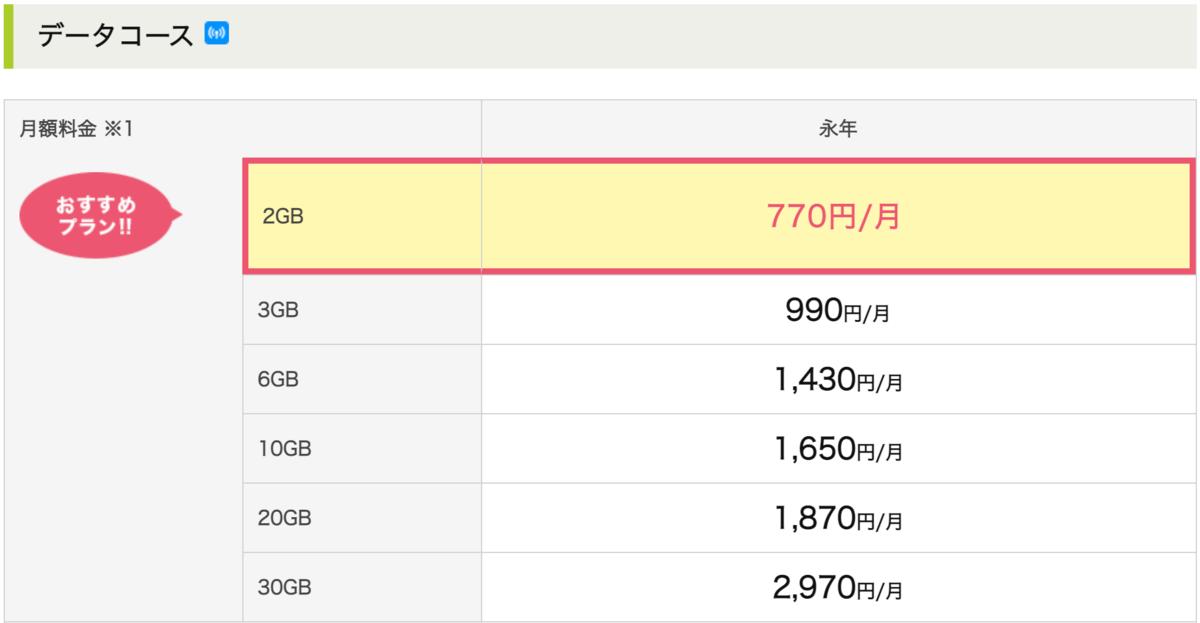 f:id:otokonobiyo:20210521213737p:plain
