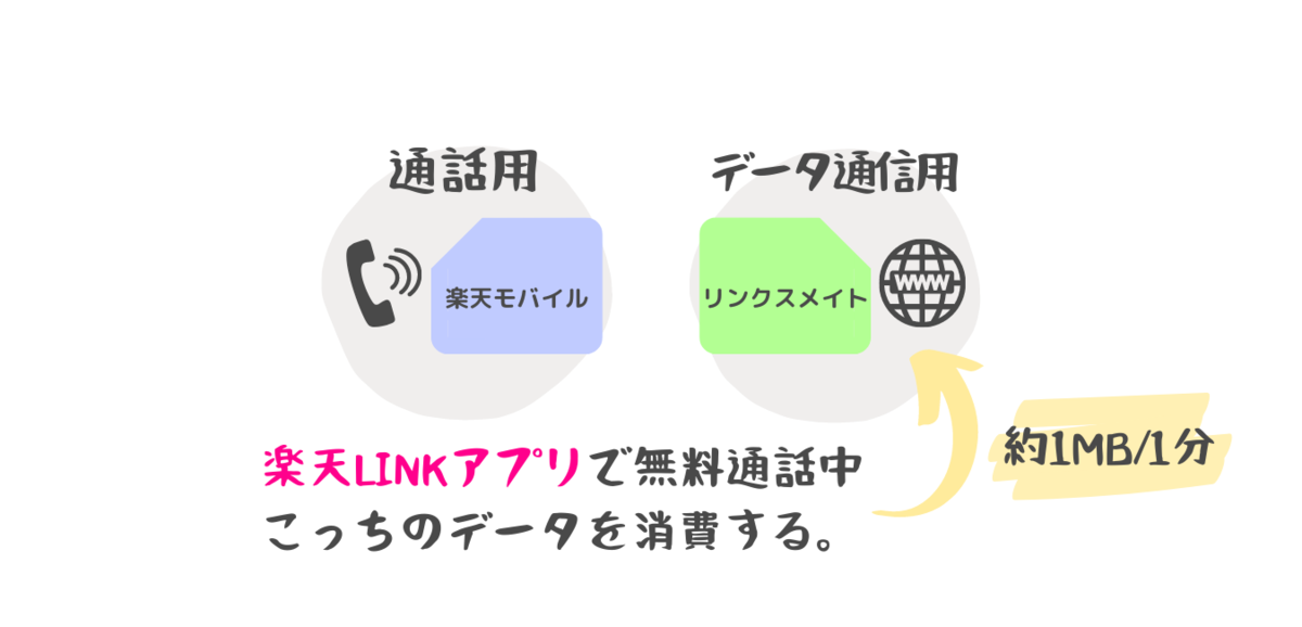 f:id:otokonobiyo:20210522221651p:plain