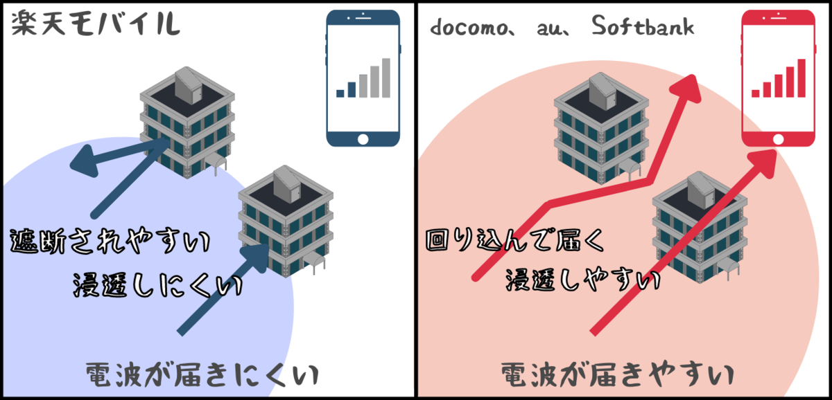 f:id:otokonobiyo:20210527135635p:plain