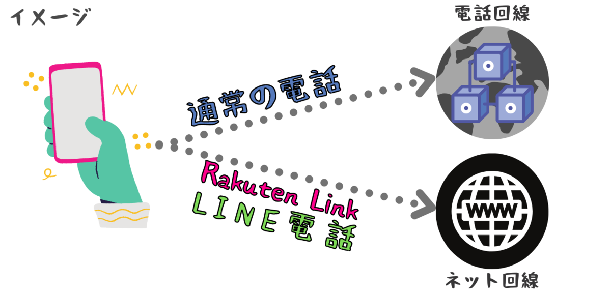 f:id:otokonobiyo:20210527135643p:plain