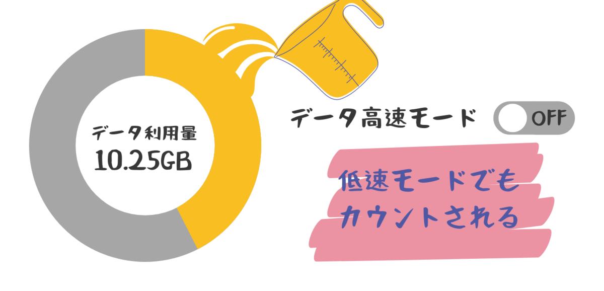 f:id:otokonobiyo:20210527224123p:plain