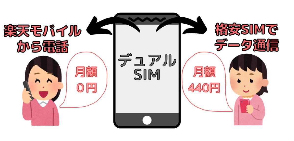 f:id:otokonobiyo:20210529155010p:plain